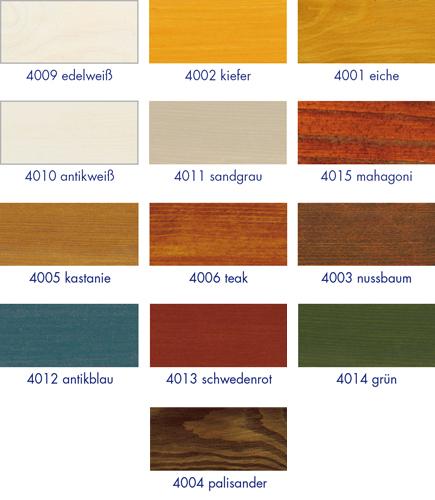 Wandfarbe Farbpalette Toom Eine Graue Farbpalette: Pigrol Langzeit-Schutzlasur LM 10 Liter = 15,99 Euro/L In