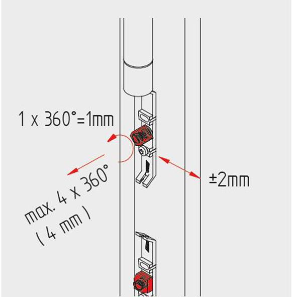 Fingerschutzprofil Athmer BU-20K für Bandseite 1755 mm  Klemmschutz Fingerschutz